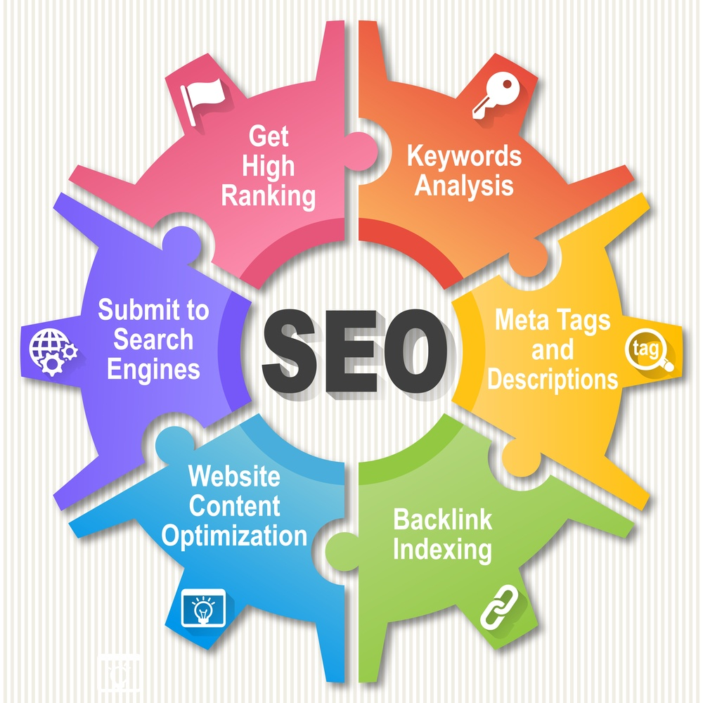 seo for bloggers, seo blogspot, seo hosting, blogger search, seo for dummies, top seo blogs, best seo blogs, website marketing, blog seo tips, website optimization, seo services, seo course, seo articles, The-importance-of-internal-linking-cant-be-overstated