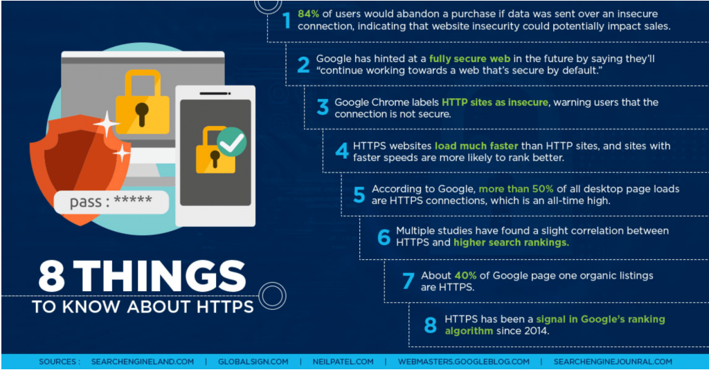 seo for dummies, 8 things to know about https