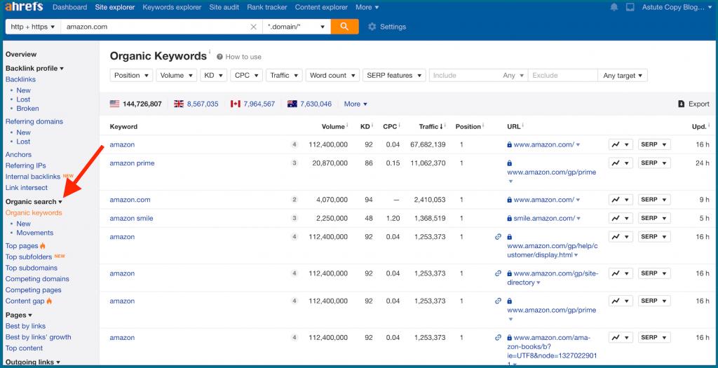 ahrefs organic keywords for domain analytics