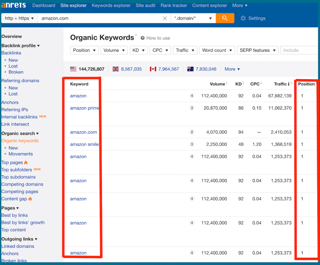 ahrefs organic keywords - semrush vs ahrefs
