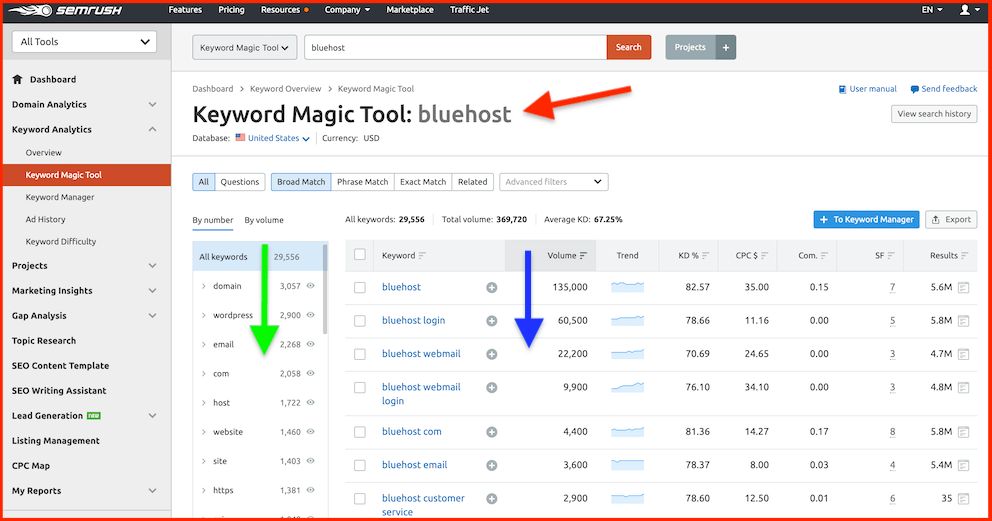 how to use semrush keyword magic tool - semrush vs ahrefs