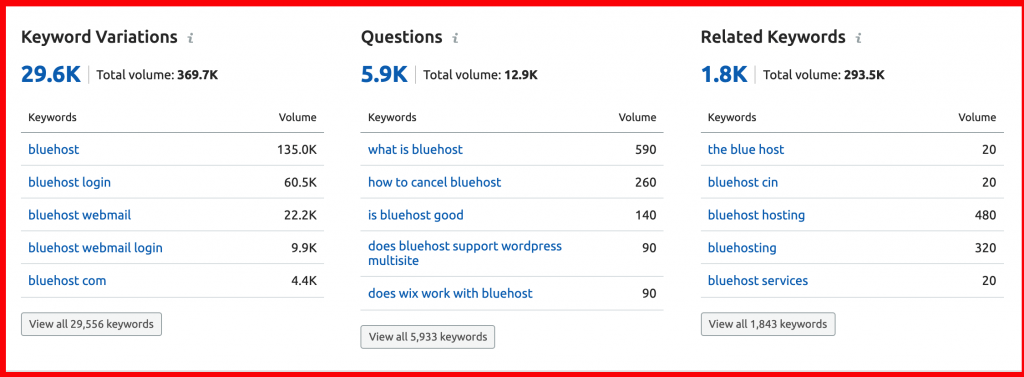 keyword variations, questions, and related keywords