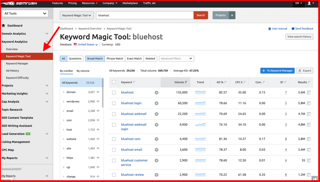 semrush keyword magic tool - ahrefs vs semrush
