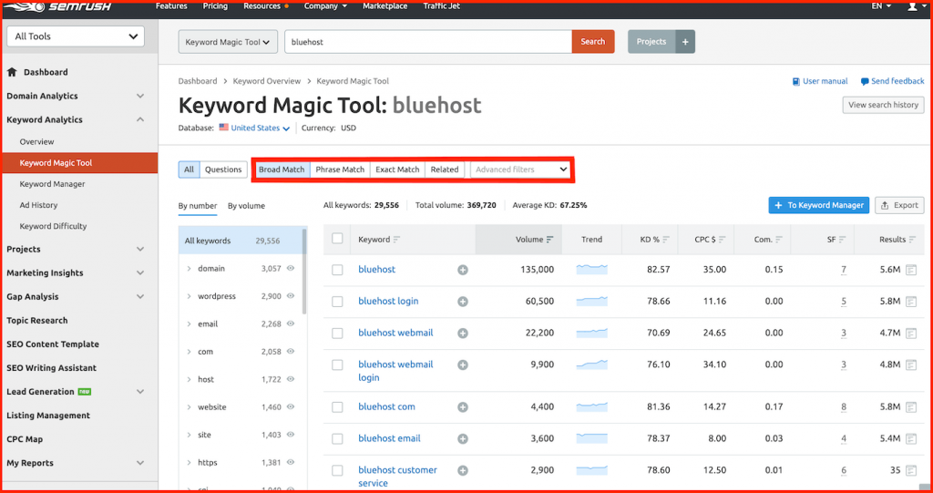 semrush magic tool broad match etc