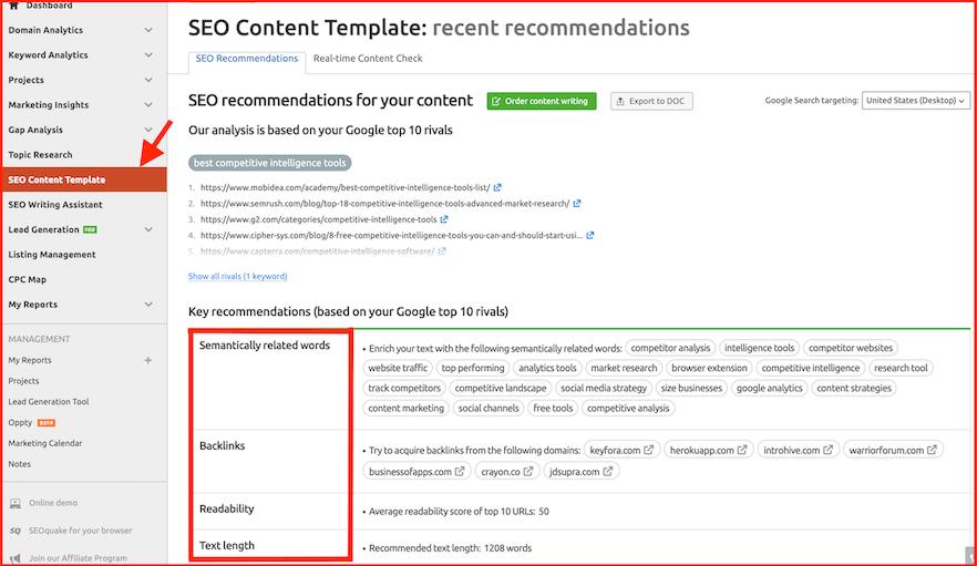semrush content template