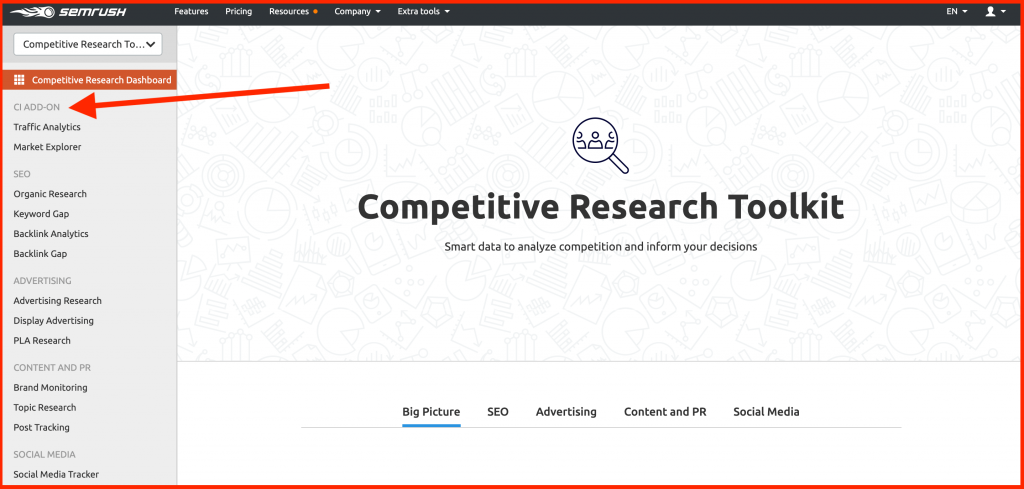 semrush vs ahrefs - competitive intelligence add on
