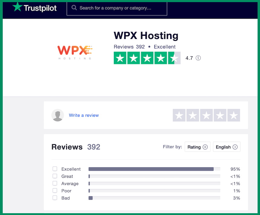 wpx hosting review trustpilot