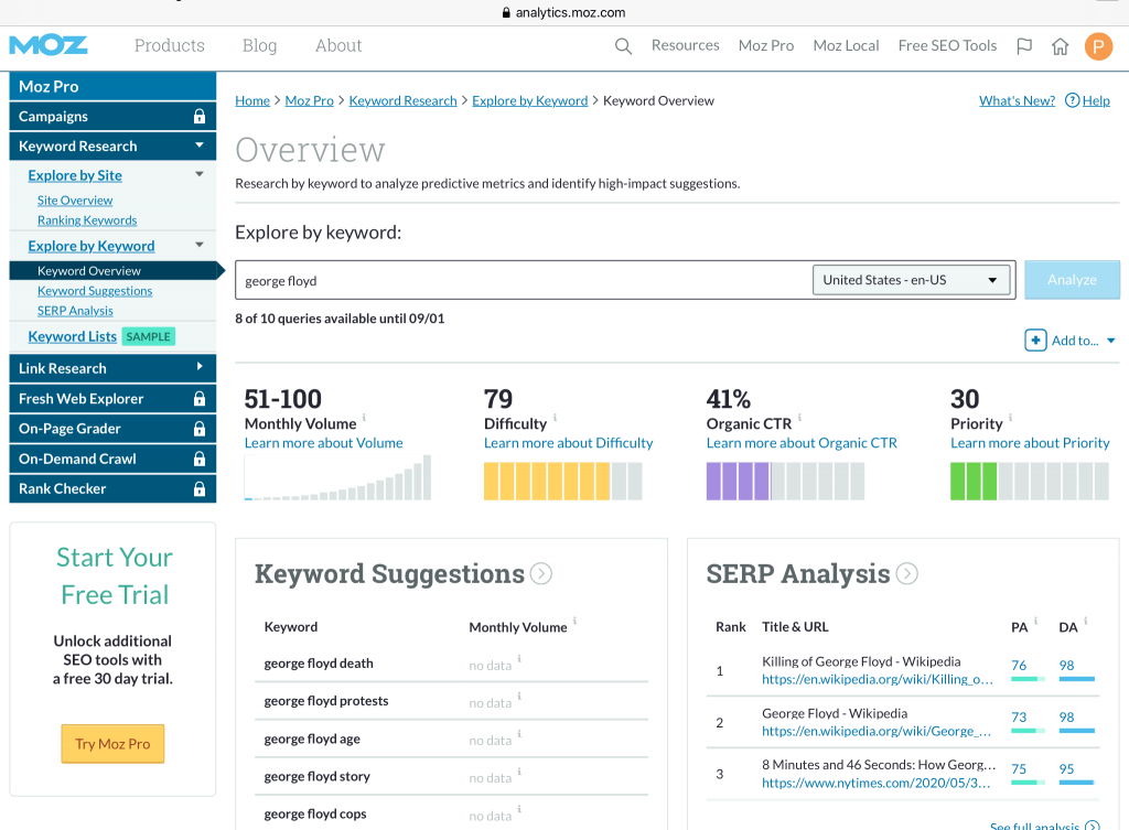 Jumpshot Keyword Research Keyword Overview by Keyword Moz Pro
