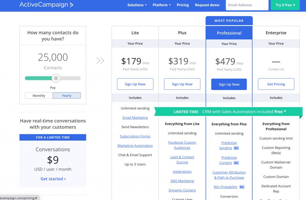convertkit vs activecampaign - activecampaign 25k price plan