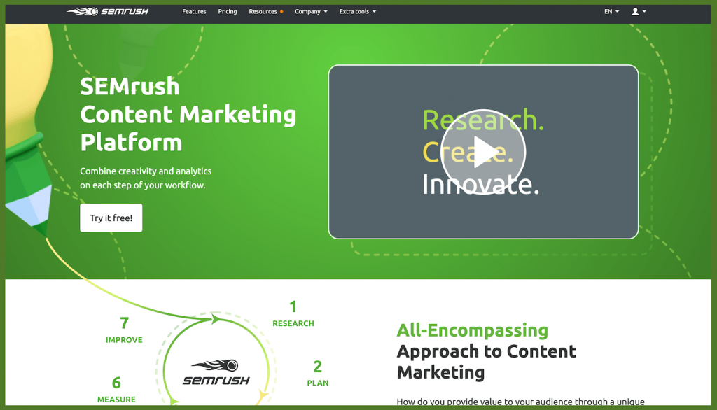 semrush-content-marketing-platform-semrush-content-marketing-toolkit