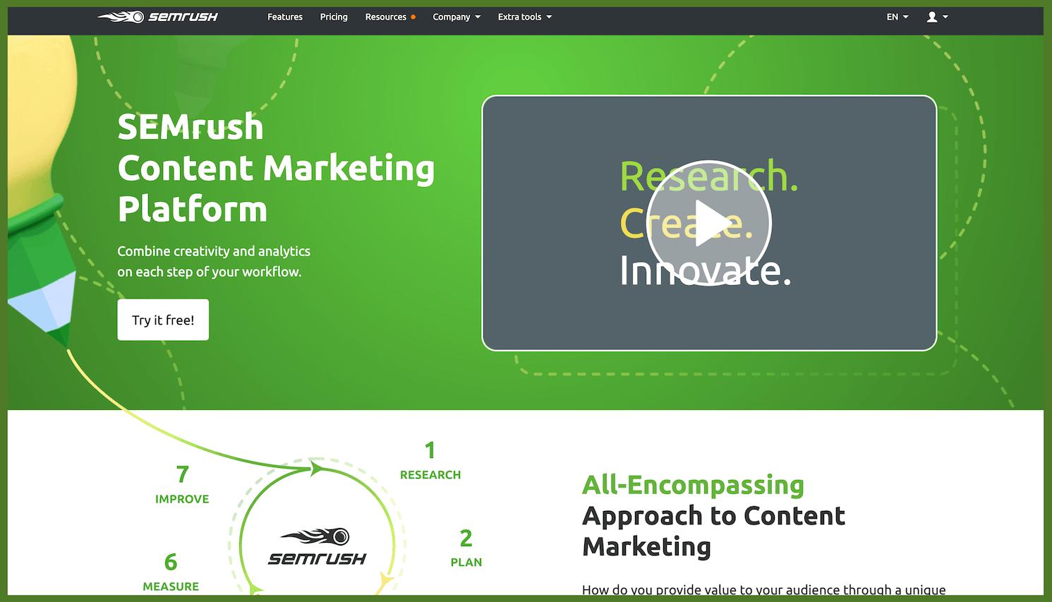 semrush-content-marketing-platform-semrush-content-marketing-toolkit