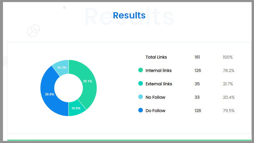 page-link-count-importance-of-internal-linking