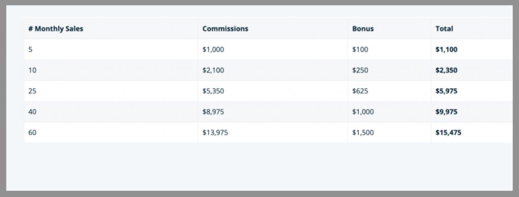 24 wpengine affiliate bonuses wordpress affiliate programs