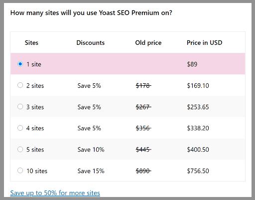 yoast seo multi site licences rank math seo vs yoast seo 9